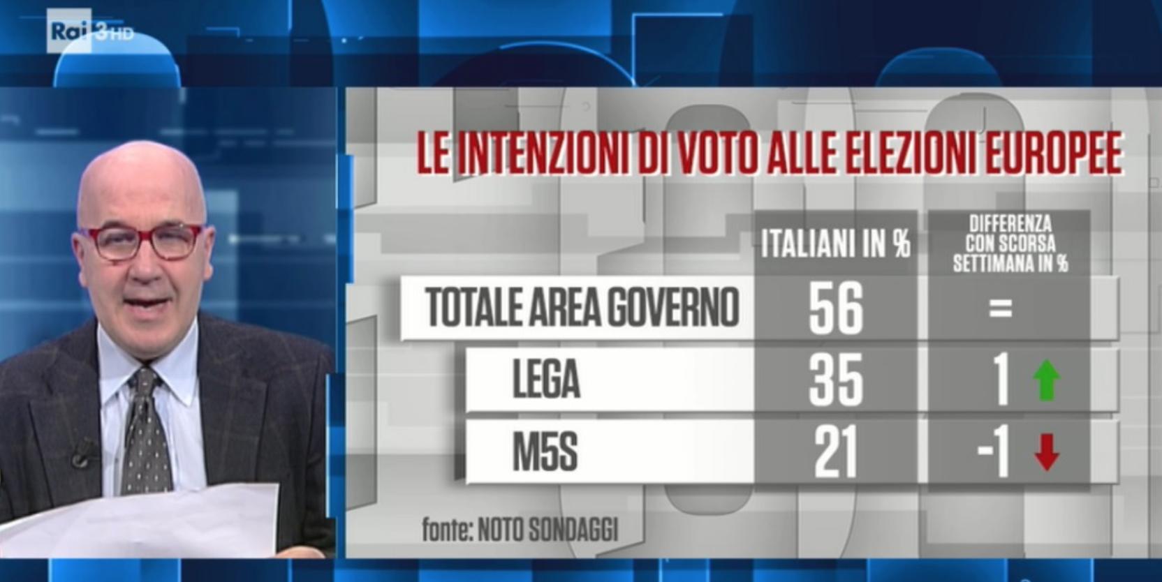 """< img src=""""https://www.la-notizia.net/noto"""" alt=""""noto"""""""