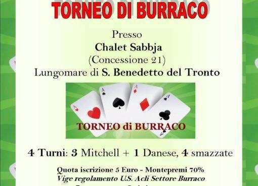 "< img src=""https://www.la-notizia.net/burraco"" alt=""burraco"""